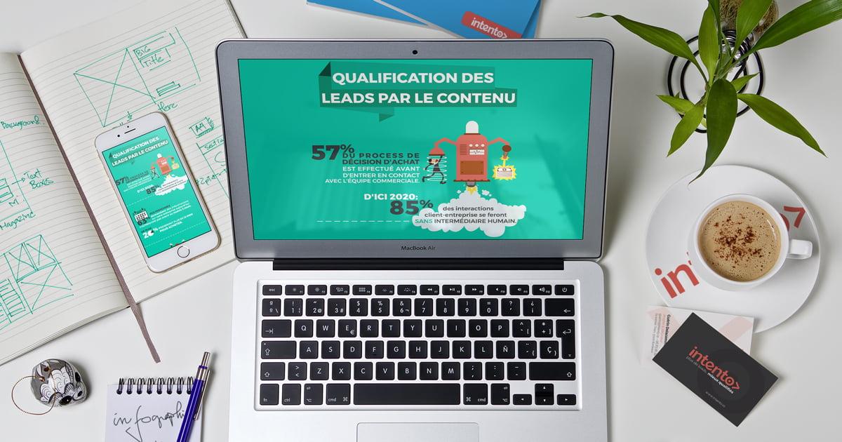 infographie qualification des leads par le contenu