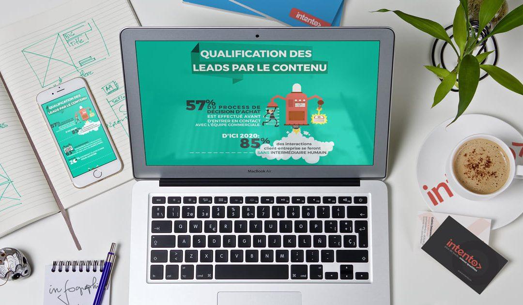 Infographie : Qualification des leads par le contenu