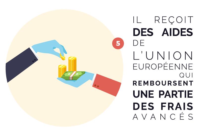 aides de l'UE